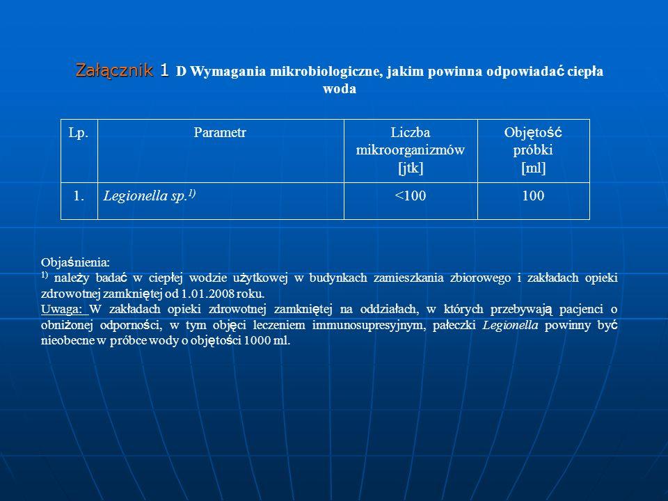 Liczba mikroorganizmów [jtk]
